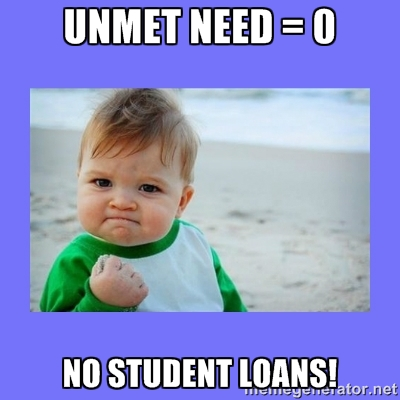 If you subtract Financial Need - Financial Aid Awarded = you get UNMET NEED